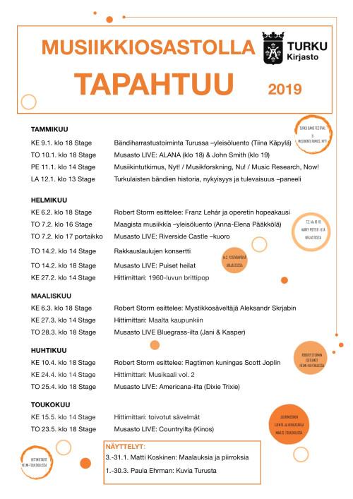 Turun musiikkikirjastossa tapahtuu keväällä 2019!